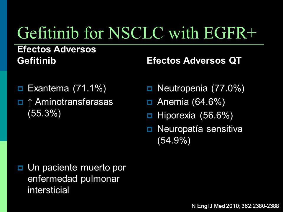 Gefitinib for NSCLC with EGFR+ Efectos Adversos Gefitinib Exantema (71.1%) Aminotransferasas (55.3%) Un paciente muerto por enfermedad pulmonar inters