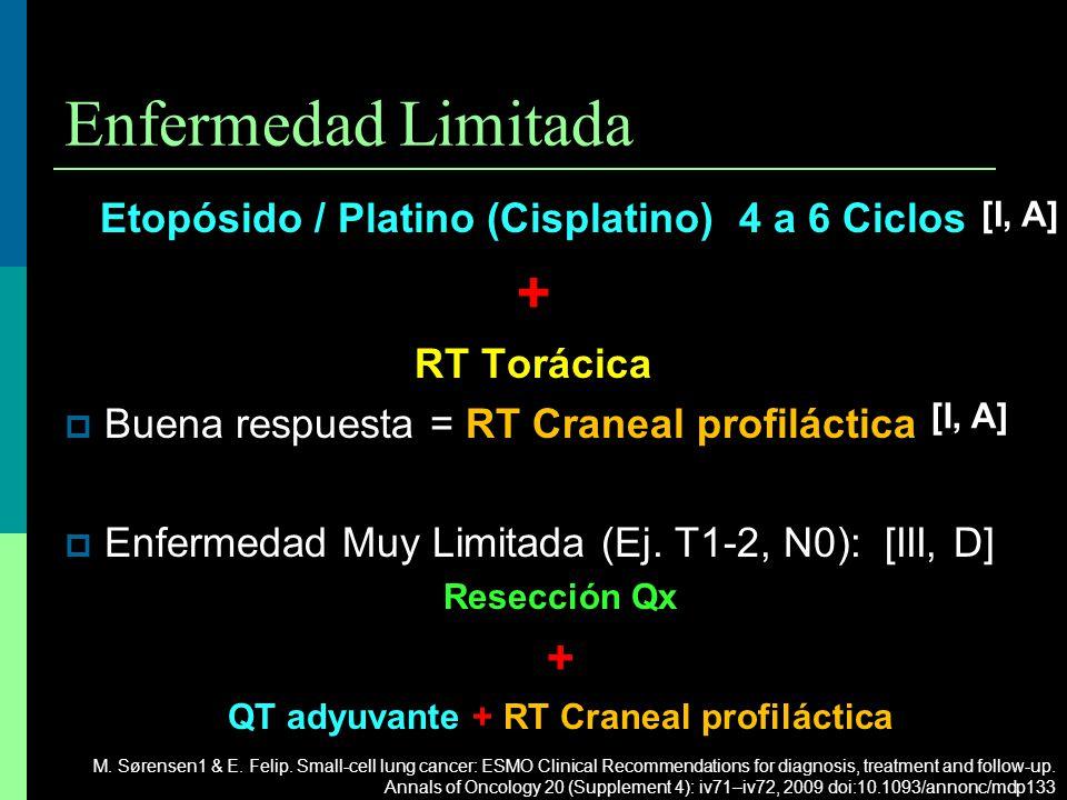 Enfermedad Limitada Etopósido / Platino (Cisplatino) 4 a 6 Ciclos+ RT Torácica Buena respuesta = RT Craneal profiláctica Enfermedad Muy Limitada (Ej.