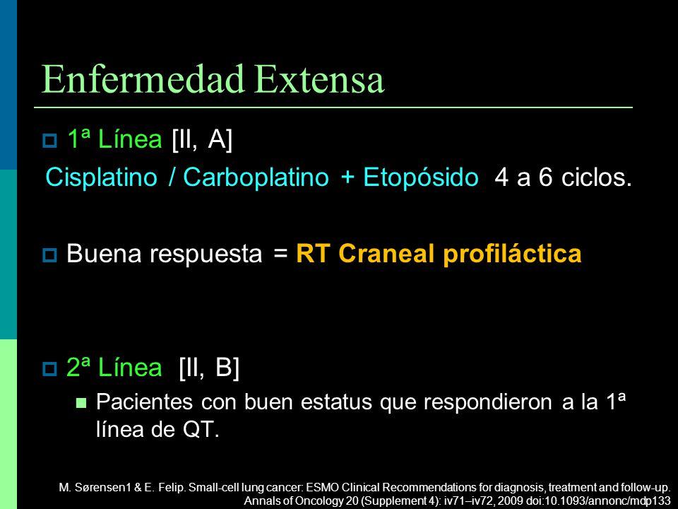 Enfermedad Extensa 1ª Línea 1ª Línea [II, A] Cisplatino / Carboplatino + Etopósido 4 a 6 ciclos. Buena respuesta = RT Craneal profiláctica 2ª Línea 2ª