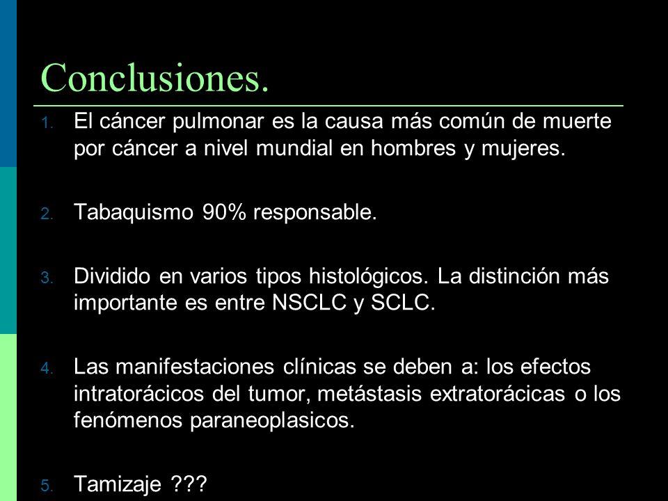 Conclusiones. 1. El cáncer pulmonar es la causa más común de muerte por cáncer a nivel mundial en hombres y mujeres. 2. Tabaquismo 90% responsable. 3.
