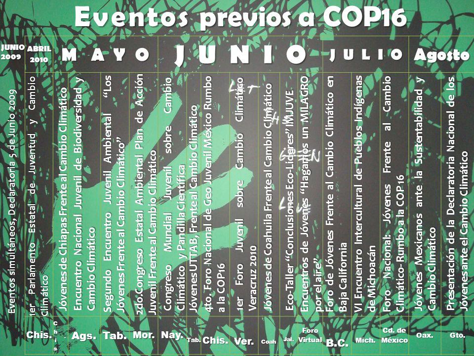18 eventos 13 Entidades federativas Encuentro Nacional de Jóvenes ante el Cambio Climático Sede: Comunidad de Benito Juárez, Lachatao, Oaxaca; del 10 al 14 de agosto de 2010.