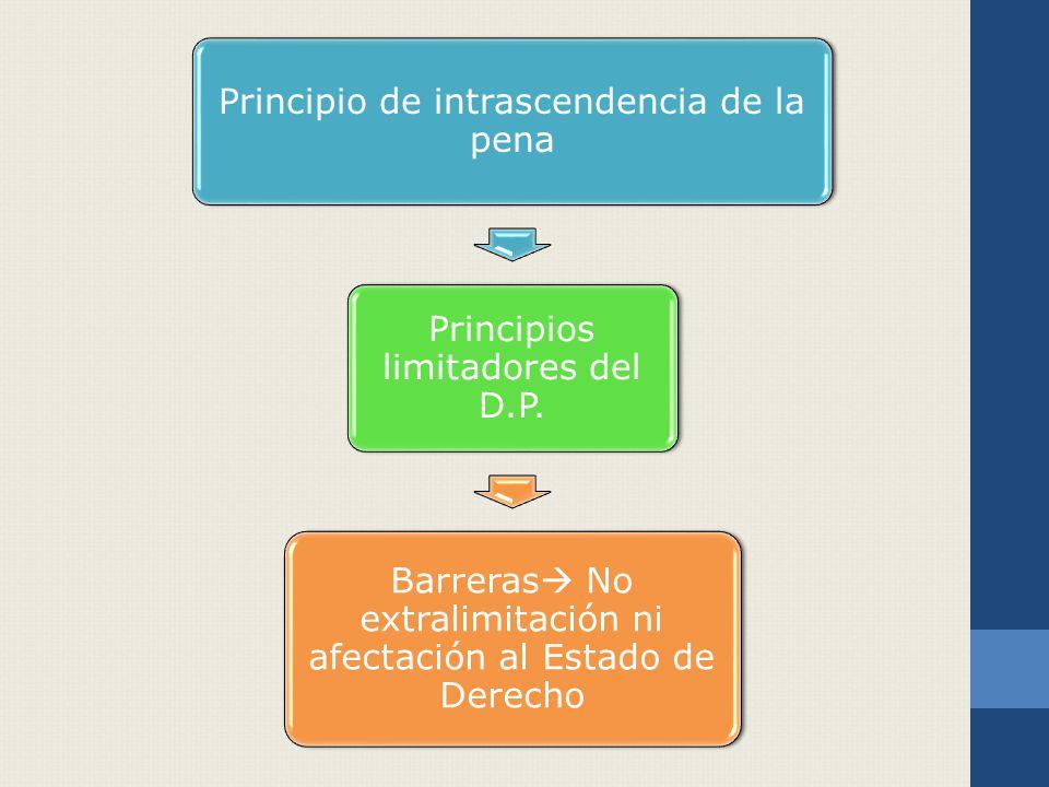 Principio de intrascendencia de la pena Principios limitadores del D.P.