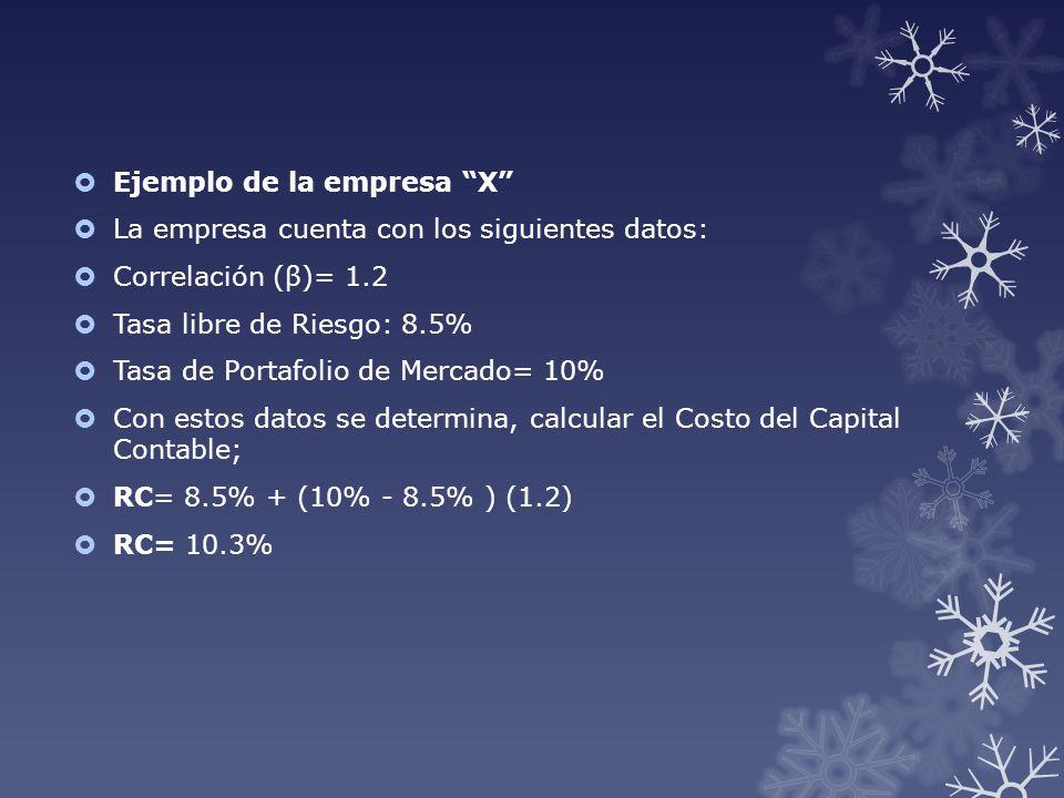 Ejemplo de la empresa X La empresa cuenta con los siguientes datos: Correlación (β)= 1.2 Tasa libre de Riesgo: 8.5% Tasa de Portafolio de Mercado= 10%