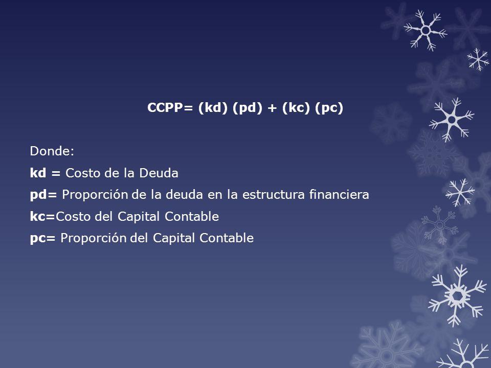 CCPP= (kd) (pd) + (kc) (pc) Donde: kd = Costo de la Deuda pd= Proporción de la deuda en la estructura financiera kc=Costo del Capital Contable pc= Pro