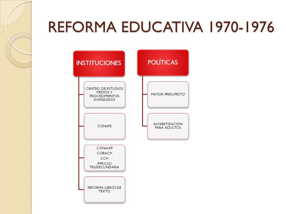 REFORMA EDUCATIVA 1970-1976 INSTITUCIONES CENTRO DE ESTUDIOS MEDIOS Y PROCEDIMIENTOS AVANZADOS CONAFE CONALEP COBACH CCH IMPULSO TELESECUNDARIA REFORM