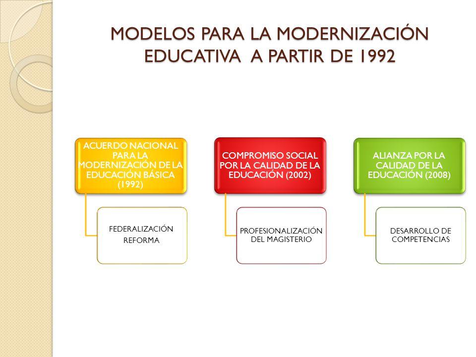 MODELOS PARA LA MODERNIZACIÓN EDUCATIVA A PARTIR DE 1992 ACUERDO NACIONAL PARA LA MODERNIZACIÓN DE LA EDUCACIÓN BÁSICA (1992) FEDERALIZACIÓN REFORMA COMPROMISO SOCIAL POR LA CALIDAD DE LA EDUCACIÓN (2002) PROFESIONALIZACIÓN DEL MAGISTERIO ALIANZA POR LA CALIDAD DE LA EDUCACIÓN (2008) DESARROLLO DE COMPETENCIAS