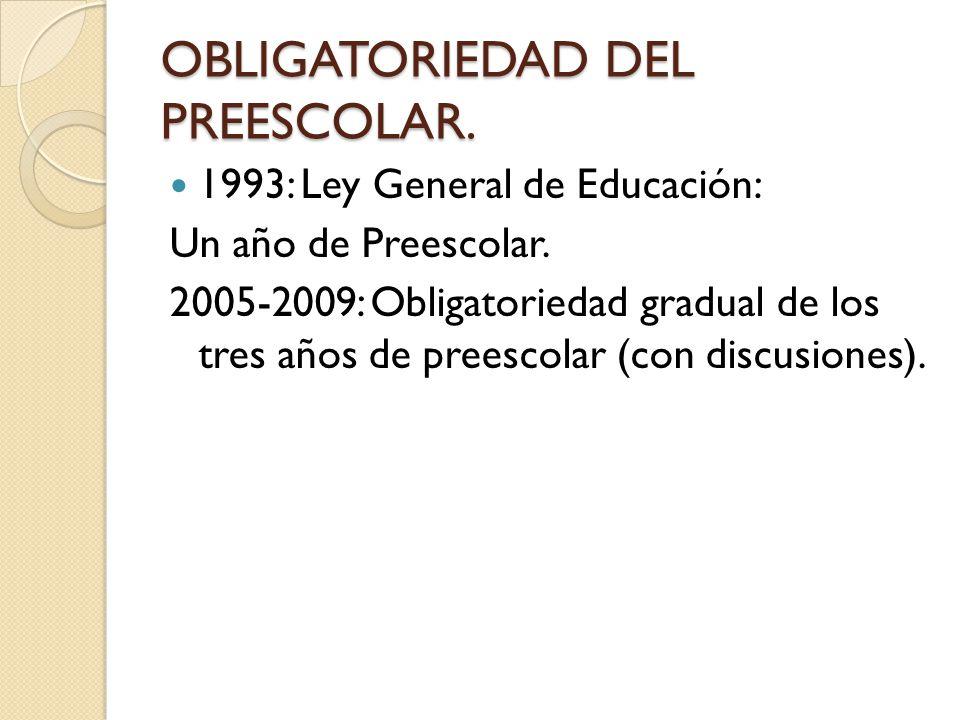 OBLIGATORIEDAD DEL PREESCOLAR. 1993: Ley General de Educación: Un año de Preescolar. 2005-2009: Obligatoriedad gradual de los tres años de preescolar