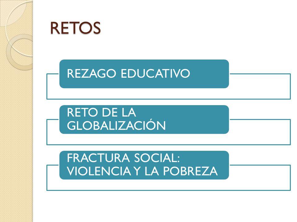 RETOS REZAGO EDUCATIVO RETO DE LA GLOBALIZACIÓN FRACTURA SOCIAL: VIOLENCIA Y LA POBREZA