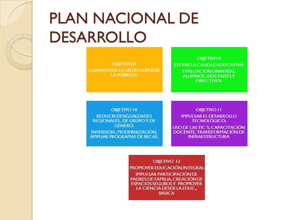 PLAN NACIONAL DE DESARROLLO OBJETIVO 8 GARANTIZAR LA SALUD: SUPERAR LA POBREZA OBJETIVO 9 ELEVAR LA CALIDAD EDUCATIVA: EVALUACIÓN UNIVERSAL ALUMNOS, DOCENTES Y DIRECTIVOS OBJETIVO 10 REDUCIR DESIGUALDADES REGIONALES, DE GRUPO Y DE GÉNERO: INVERSIÓN, MODERNIZACIÓN, AMPLIAR PROGRAMAS DE BECAS.