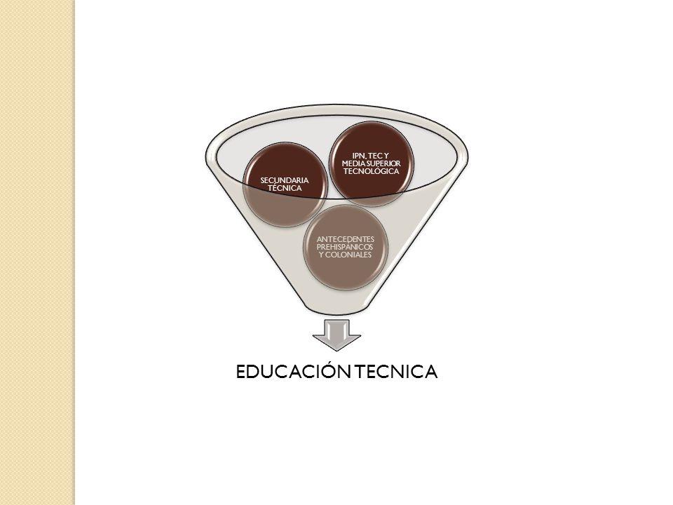 EDUCACIÓN TECNICA ANTECEDENTES PREHISPÁNICOS Y COLONIALES SECUNDARIA TÉCNICA IPN, TEC Y MEDIA SUPERIOR TECNOLÓGICA