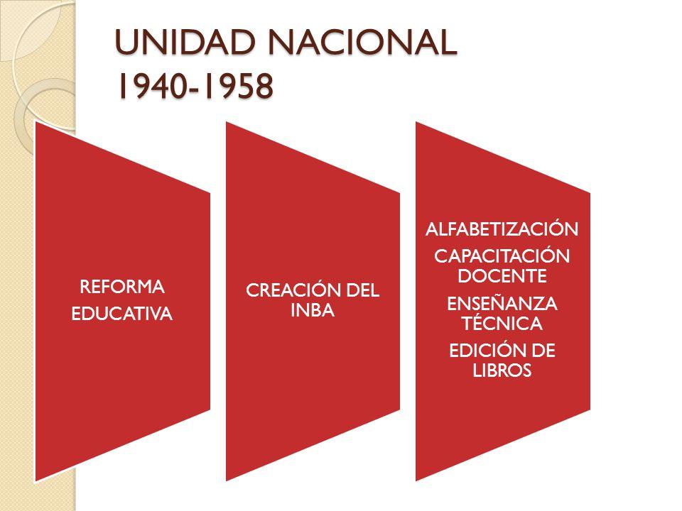 UNIDAD NACIONAL 1940-1958 REFORMA EDUCATIVA CREACIÓN DEL INBA ALFABETIZACIÓN CAPACITACIÓN DOCENTE ENSEÑANZA TÉCNICA EDICIÓN DE LIBROS