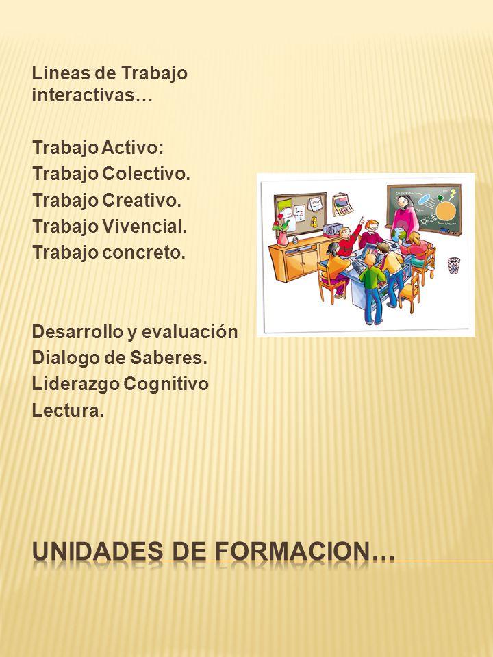 Líneas de Trabajo interactivas… Trabajo Activo: Trabajo Colectivo. Trabajo Creativo. Trabajo Vivencial. Trabajo concreto. Desarrollo y evaluación Dial