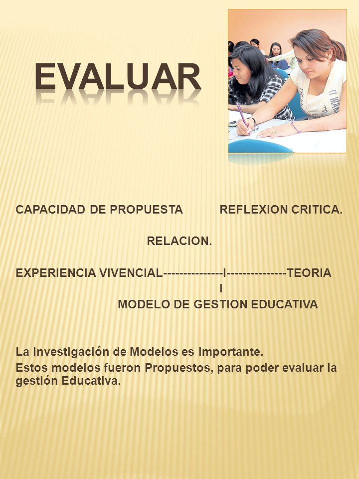 CAPACIDAD DE PROPUESTA REFLEXION CRITICA. RELACION. EXPERIENCIA VIVENCIAL---------------I---------------TEORIA I MODELO DE GESTION EDUCATIVA La invest
