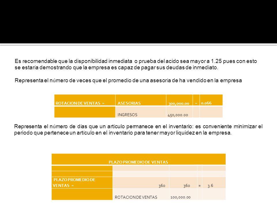 ROTACION DE VENTAS = ASESORIAS 300,000.00 = 0.066 INGRESOS 450,000.00 Es recomendable que la disponibilidad inmediata o prueba del acido sea mayor a 1