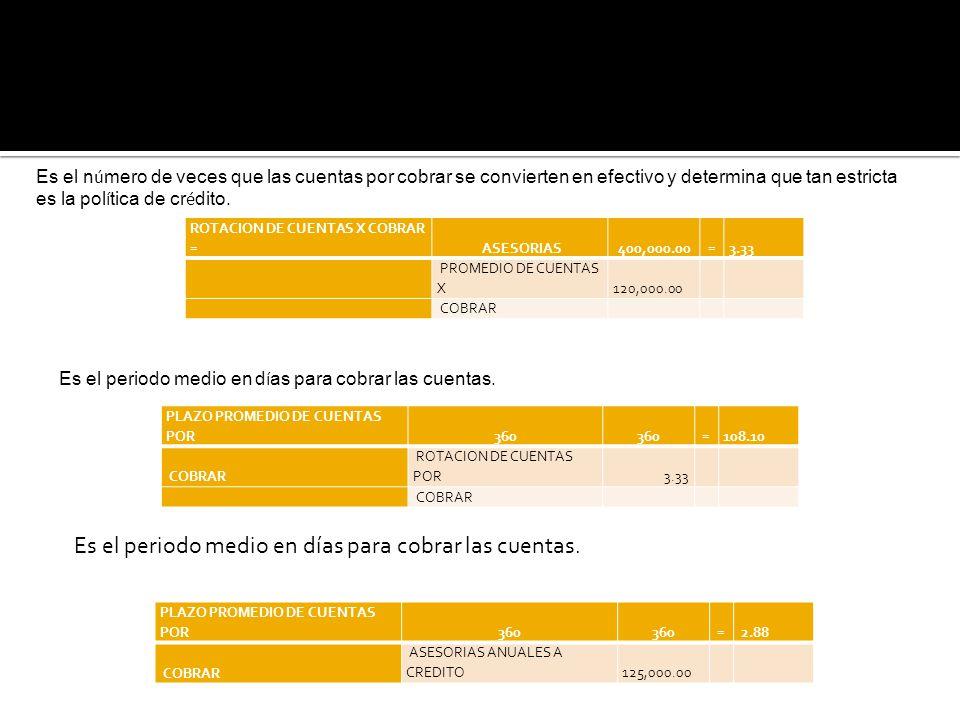 ROTACION DE CUENTAS X COBRAR = ASESORIAS 400,000.00 = 3.33 PROMEDIO DE CUENTAS X 120,000.00 COBRAR Es el n ú mero de veces que las cuentas por cobrar