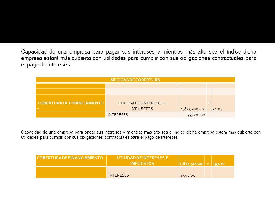 MEDIDAS DE COBERTURA COBERTURA DE FINANCIAMIENTO = UTILIDAD DE INTERESES E IMPUESTOS 1,872,500.00 = 34.04 INTERESES 55,000.00 Capacidad de una empresa