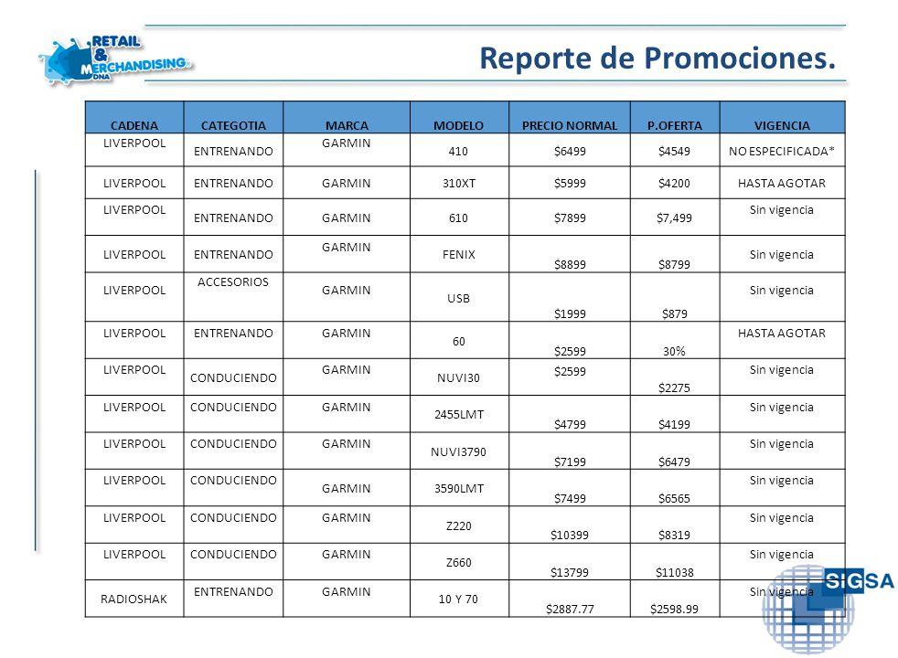 Reporte de Promociones. CADENACATEGOTIAMARCAMODELOPRECIO NORMALP.OFERTAVIGENCIA LIVERPOOL ENTRENANDO GARMIN 410$6499$4549NO ESPECIFICADA* LIVERPOOLENT