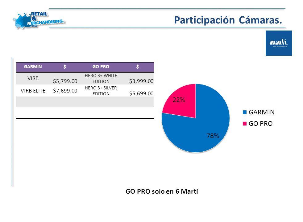 Participación Cámaras. GO PRO solo en 6 Martí GARMIN$GO PRO$ VIRB $5,799.00 HERO 3+ WHITE EDITION $3,999.00 VIRB ELITE$7,699.00 HERO 3+ SILVER EDITION