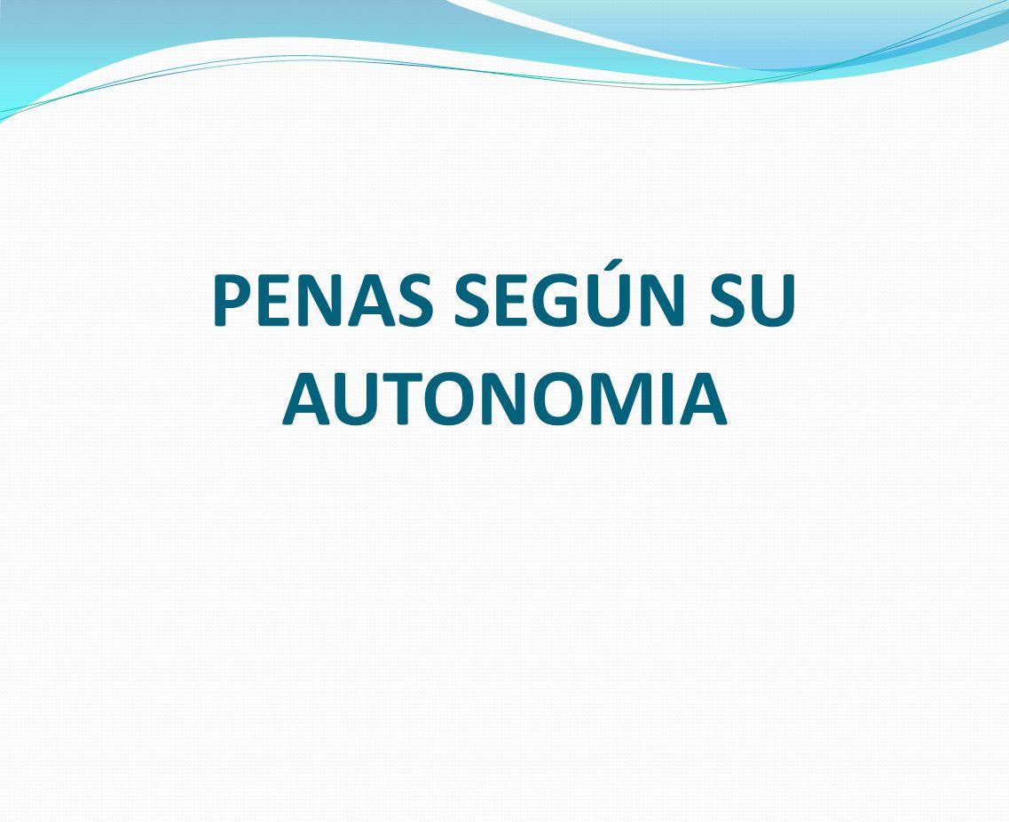 PENAS SEGÚN SU AUTONOMIA