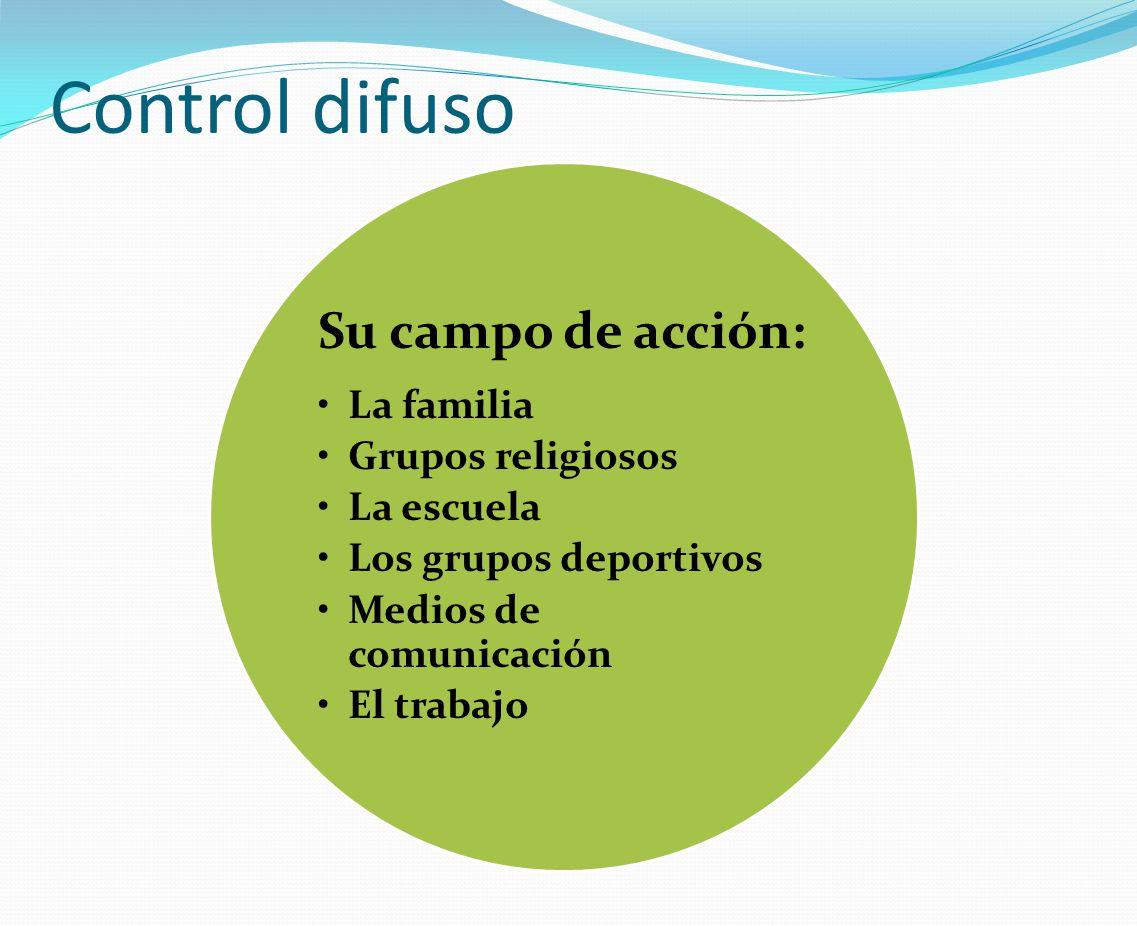 Control difuso Su campo de acción: La familia Grupos religiosos La escuela Los grupos deportivos Medios de comunicación El trabajo
