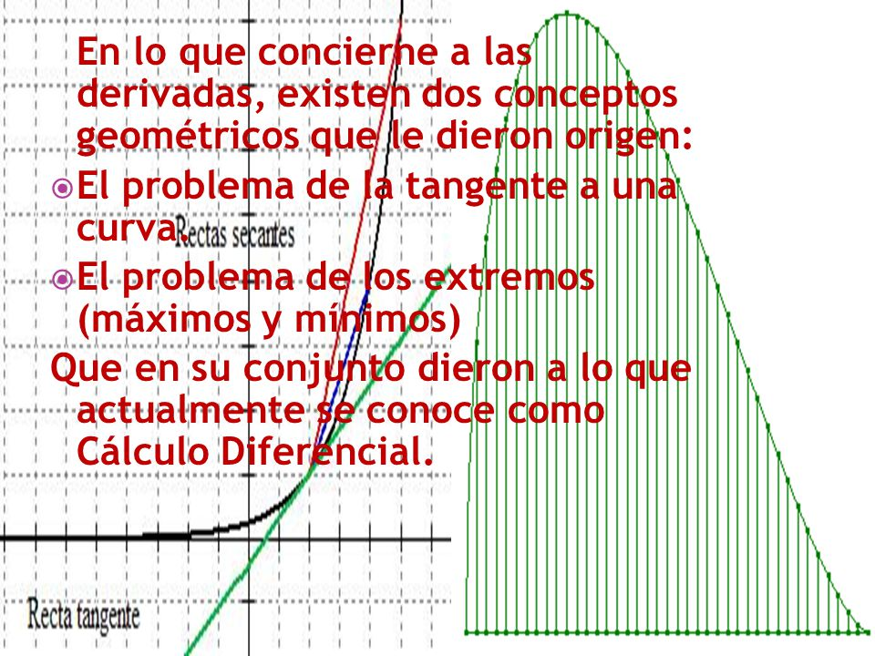 En lo que concierne a las derivadas, existen dos conceptos geométricos que le dieron origen: El problema de la tangente a una curva. El problema de lo