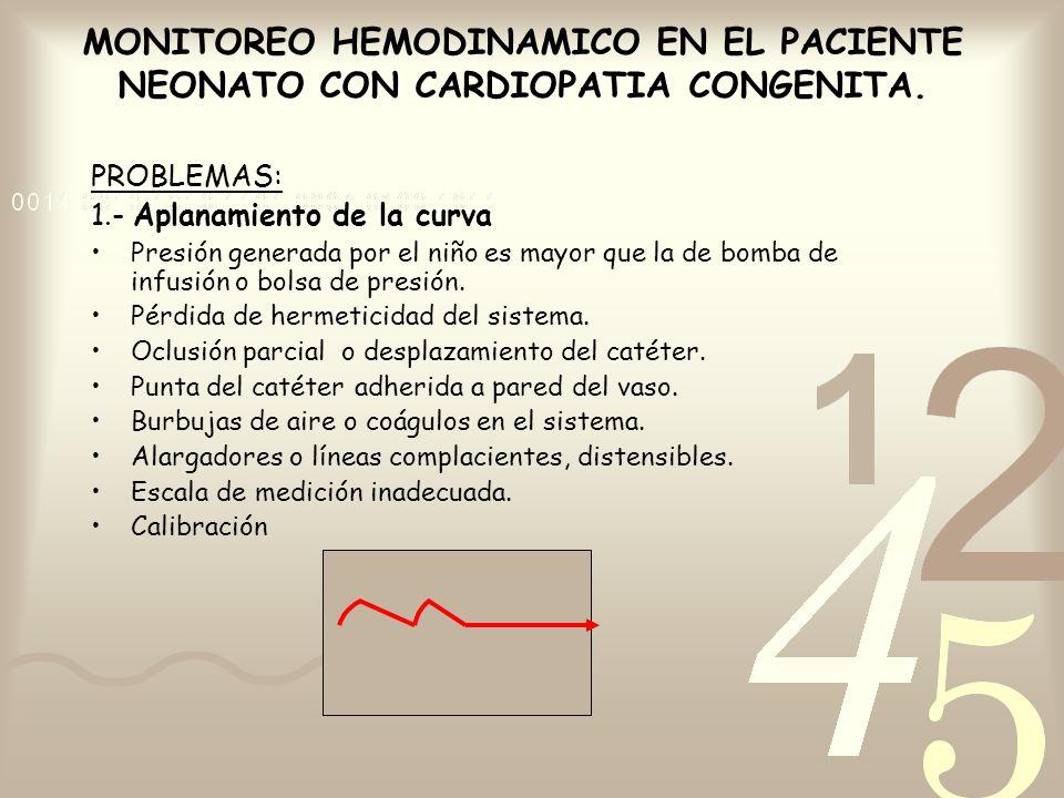 PROBLEMAS: 1.- Aplanamiento de la curva Presión generada por el niño es mayor que la de bomba de infusión o bolsa de presión. Pérdida de hermeticidad