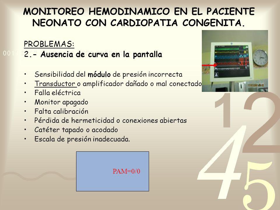MONITOREO HEMODINAMICO EN EL PACIENTE NEONATO CON CARDIOPATIA CONGENITA. PROBLEMAS: 2.- Ausencia de curva en la pantalla Sensibilidad del módulo de pr