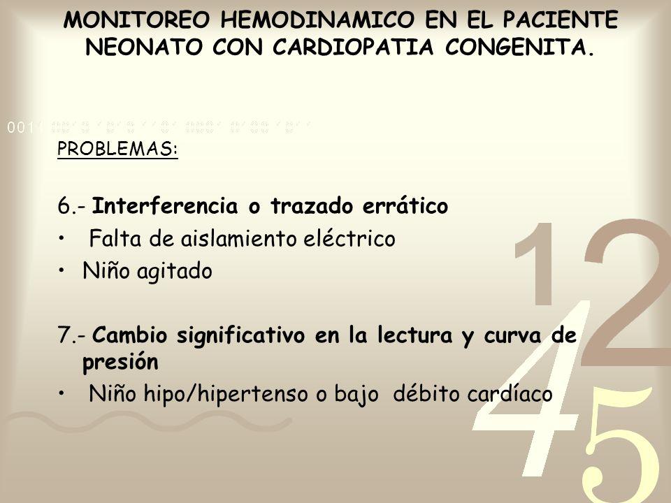 MONITOREO HEMODINAMICO EN EL PACIENTE NEONATO CON CARDIOPATIA CONGENITA. PROBLEMAS: 6.- Interferencia o trazado errático Falta de aislamiento eléctric