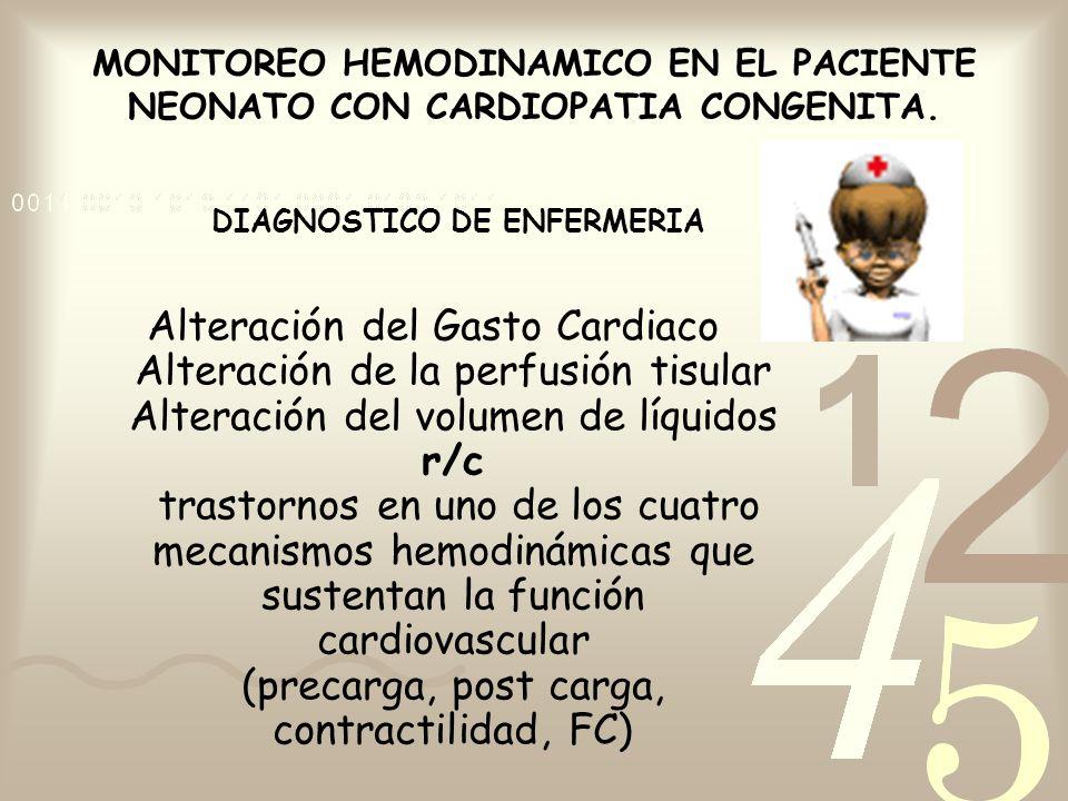 MONITOREO HEMODINAMICO EN EL PACIENTE NEONATO CON CARDIOPATIA CONGENITA. Alteración del Gasto Cardiaco Alteración de la perfusión tisular Alteración d