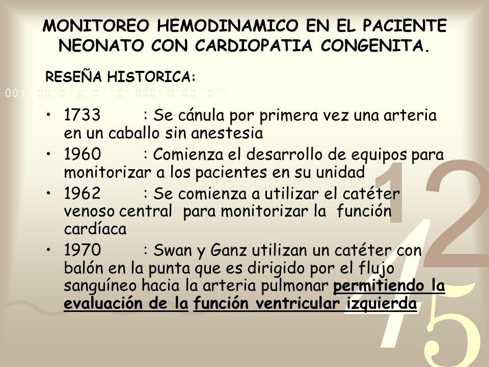 RESEÑA HISTORICA: 1733: Se cánula por primera vez una arteria en un caballo sin anestesia 1960: Comienza el desarrollo de equipos para monitorizar a l