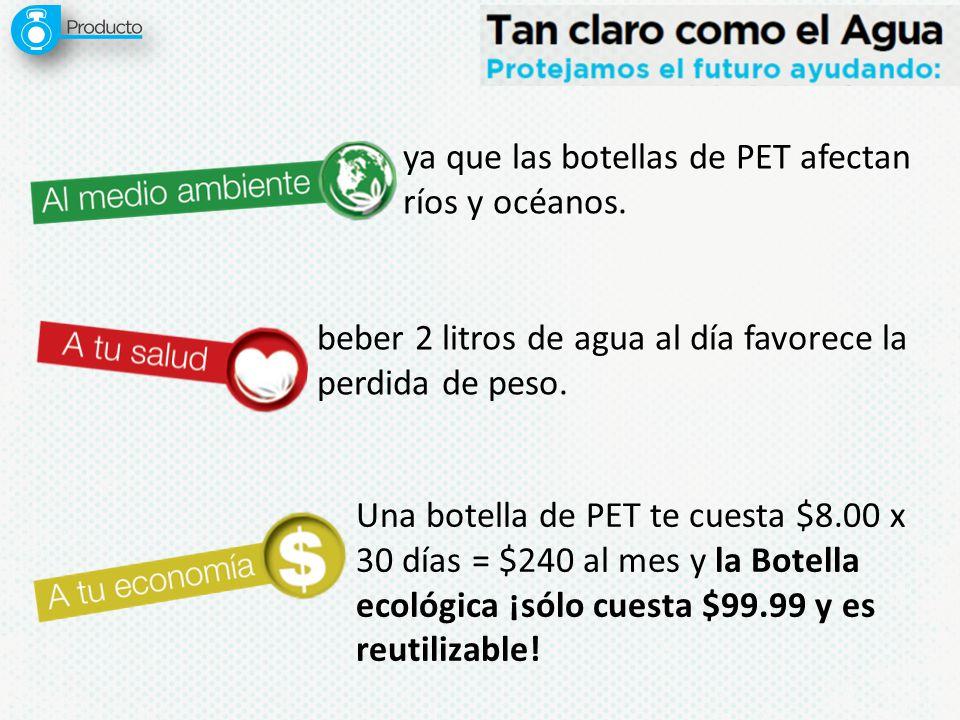 ya que las botellas de PET afectan ríos y océanos. beber 2 litros de agua al día favorece la perdida de peso. Una botella de PET te cuesta $8.00 x 30