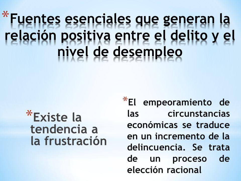 * Existe la tendencia a la frustración * El empeoramiento de las circunstancias económicas se traduce en un incremento de la delincuencia. Se trata de
