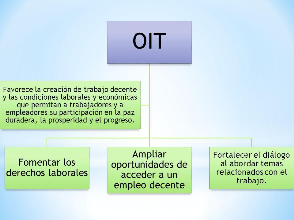 OIT Fomentar los derechos laborales Ampliar oportunidades de acceder a un empleo decente Fortalecer el diálogo al abordar temas relacionados con el tr