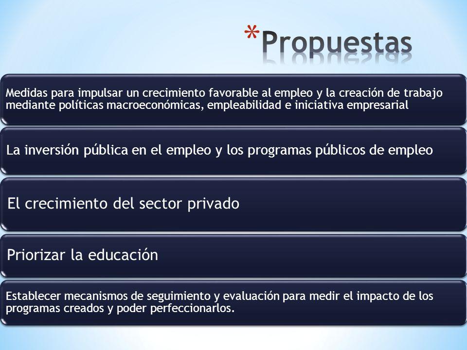 Medidas para impulsar un crecimiento favorable al empleo y la creación de trabajo mediante políticas macroeconómicas, empleabilidad e iniciativa empre