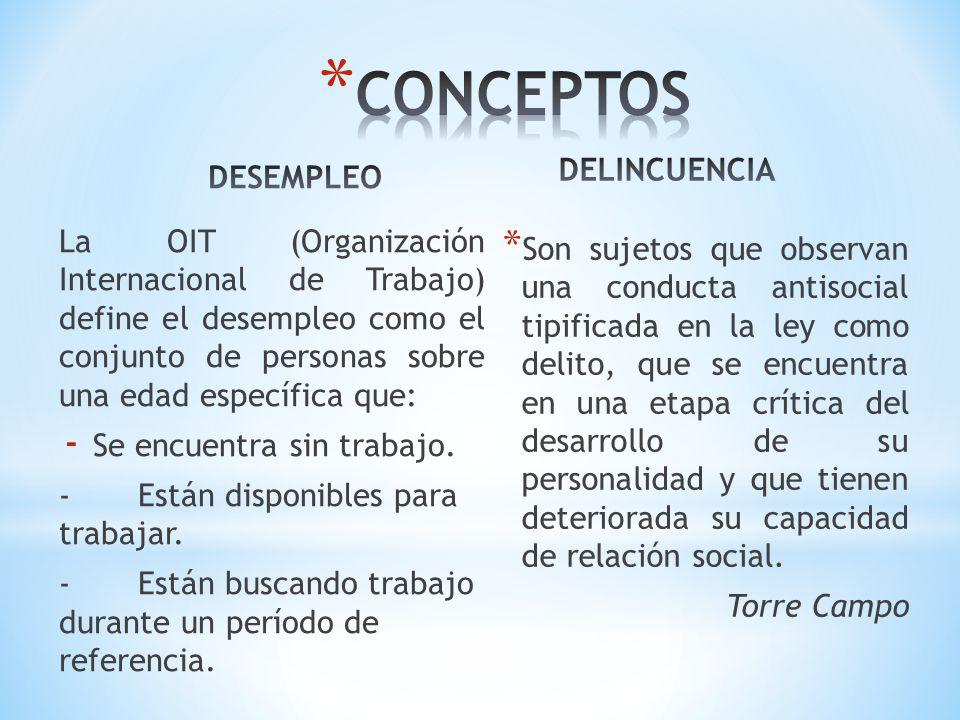 La OIT (Organización Internacional de Trabajo) define el desempleo como el conjunto de personas sobre una edad específica que: - Se encuentra sin trab