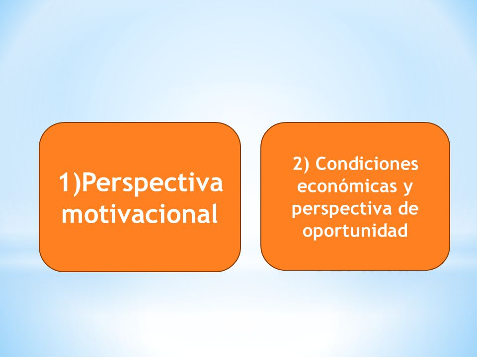 1)Perspectiva motivacional 2) Condiciones económicas y perspectiva de oportunidad