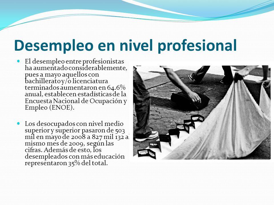 Desempleo en nivel profesional El desempleo entre profesionistas ha aumentado considerablemente, pues a mayo aquellos con bachillerato y/o licenciatur