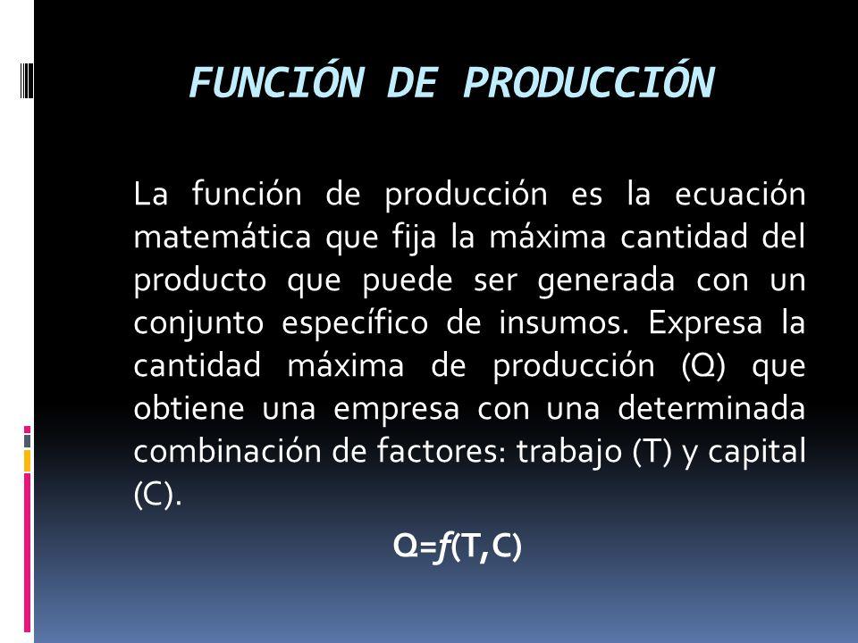 FUNCIÓN DE PRODUCCIÓN La función de producción es la ecuación matemática que fija la máxima cantidad del producto que puede ser generada con un conjun