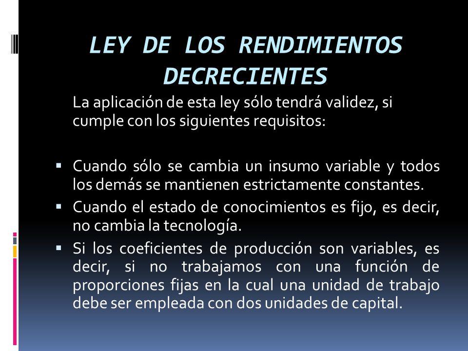 LEY DE LOS RENDIMIENTOS DECRECIENTES La aplicación de esta ley sólo tendrá validez, si cumple con los siguientes requisitos: Cuando sólo se cambia un