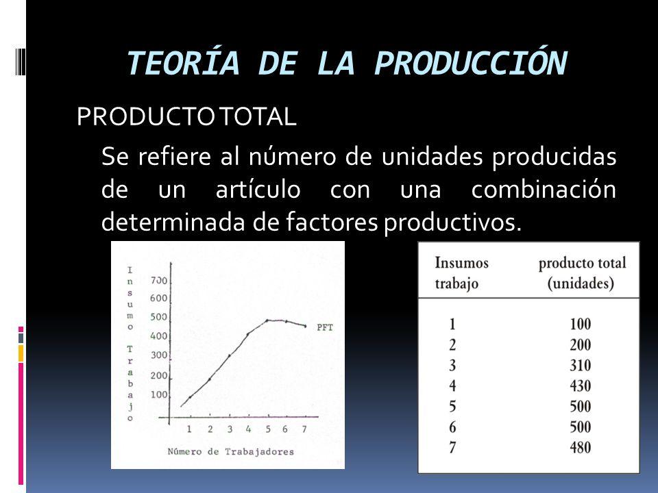 TEORÍA DE LA PRODUCCIÓN PRODUCTO TOTAL Se refiere al número de unidades producidas de un artículo con una combinación determinada de factores producti