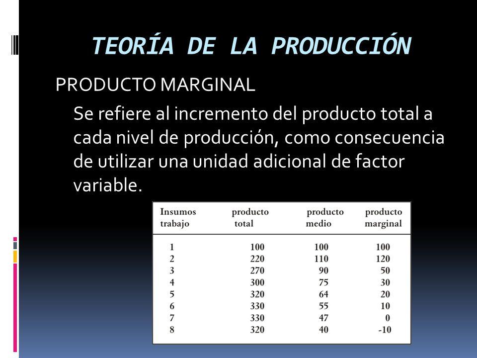 TEORÍA DE LA PRODUCCIÓN PRODUCTO MARGINAL Se refiere al incremento del producto total a cada nivel de producción, como consecuencia de utilizar una un