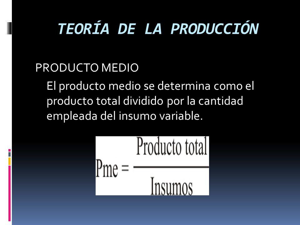 TEORÍA DE LA PRODUCCIÓN PRODUCTO MEDIO El producto medio se determina como el producto total dividido por la cantidad empleada del insumo variable.