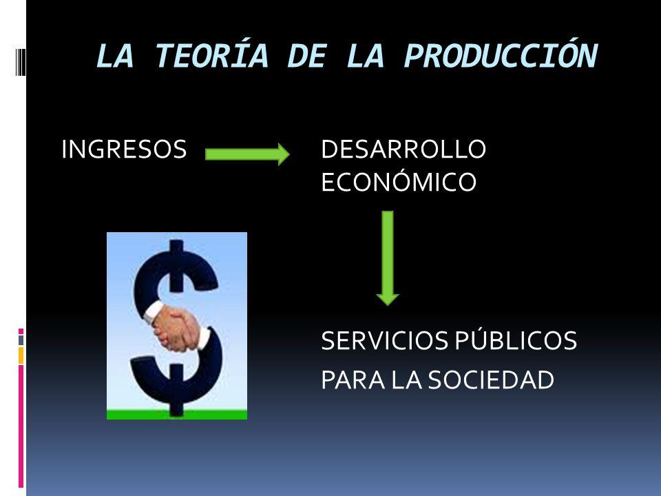LA TEORÍA DE LA PRODUCCIÓN INGRESOS DESARROLLO ECONÓMICO SERVICIOS PÚBLICOS PARA LA SOCIEDAD