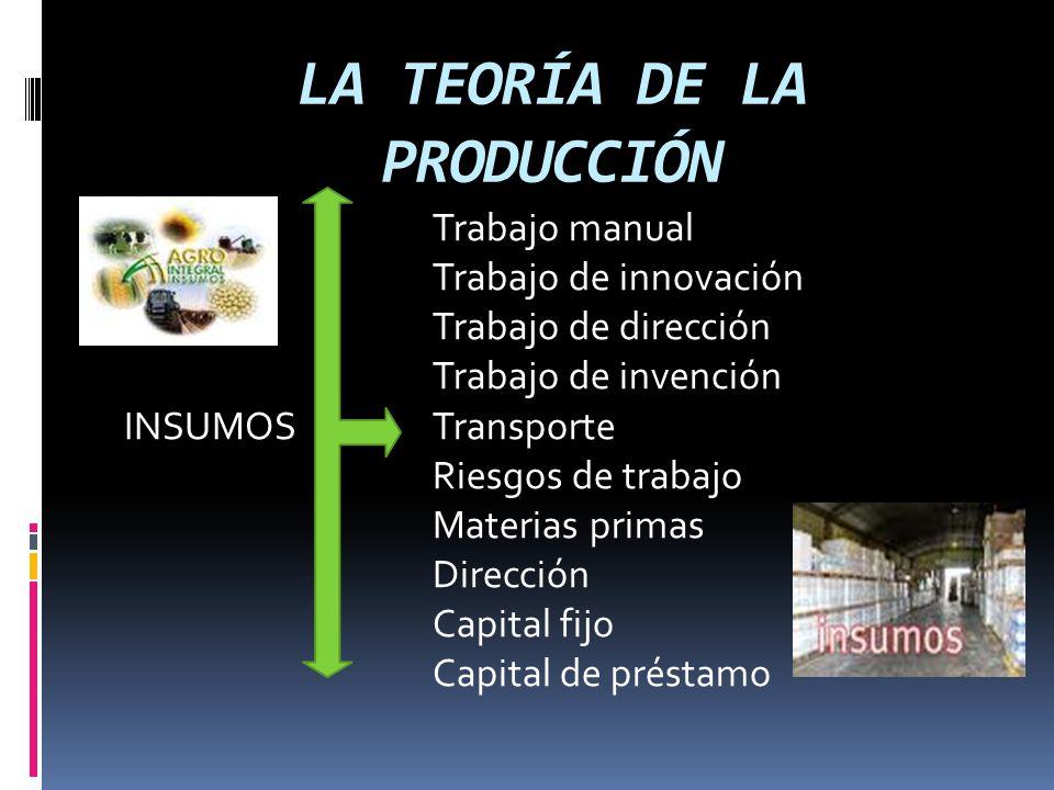 LA TEORÍA DE LA PRODUCCIÓN Trabajo manual Trabajo de innovación Trabajo de dirección Trabajo de invención INSUMOSTransporte Riesgos de trabajo Materia