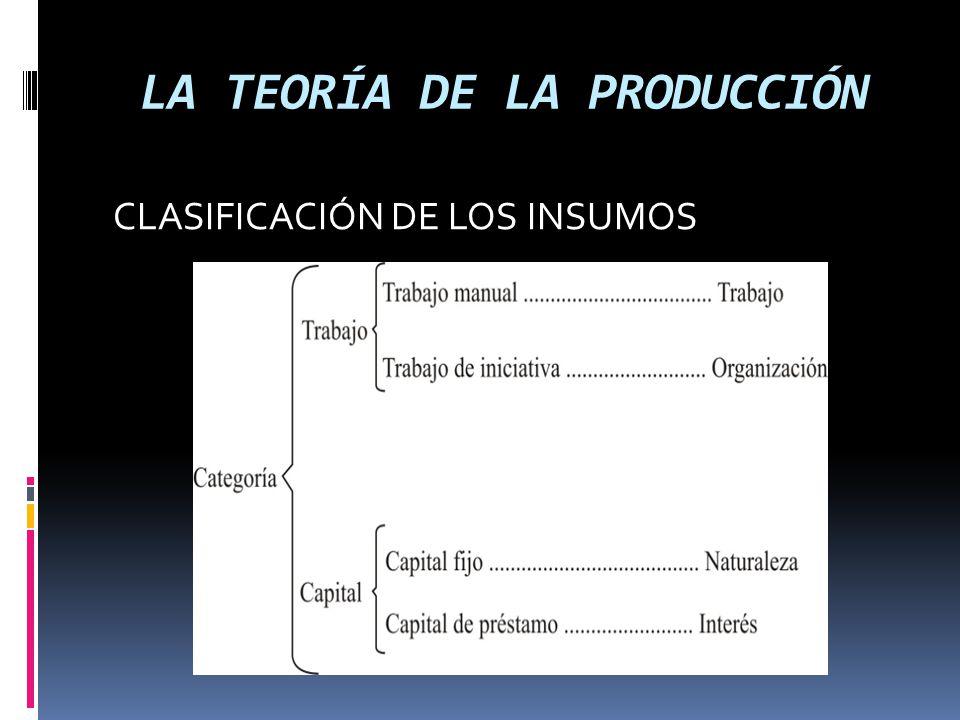 FUNCIÓN DE PRODUCCIÓN CARACTERÍSTICAS La producción total aumenta hasta un cierto límite, a partir del cual empieza a descender.