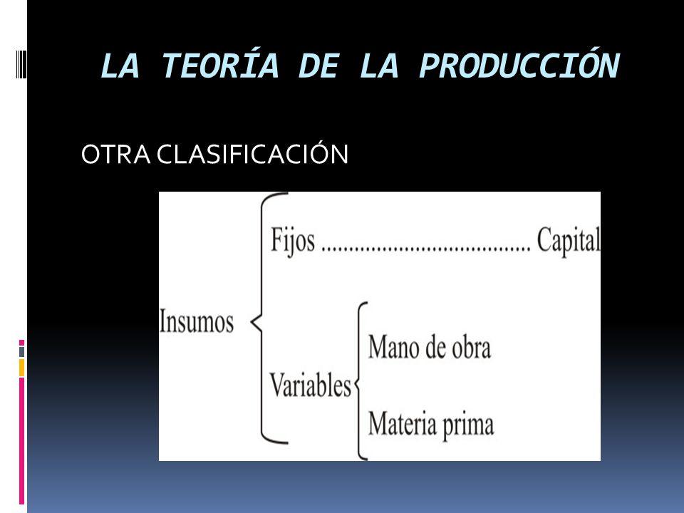 LA TEORÍA DE LA PRODUCCIÓN OTRA CLASIFICACIÓN