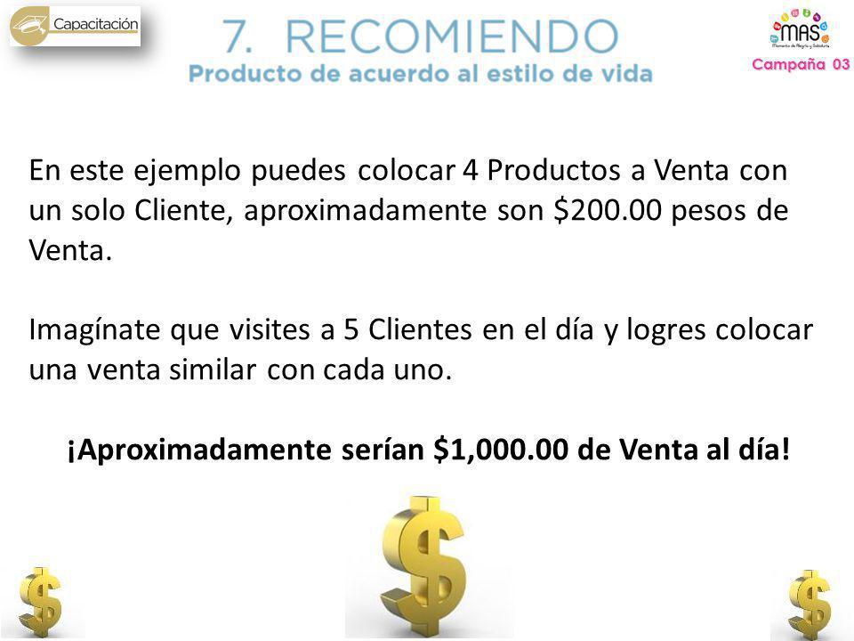 Campaña 03 En este ejemplo puedes colocar 4 Productos a Venta con un solo Cliente, aproximadamente son $200.00 pesos de Venta.