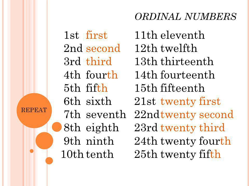 ORDINAL NUMBERS 1st 2nd 3rd 4th 5th 6th 7th 8th 9th 10th eleventh twelfth thirteenth fourteenth fifteenth twenty first twenty second twenty third twen