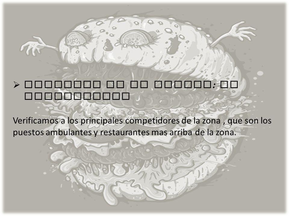 AMENAZAS : 1.