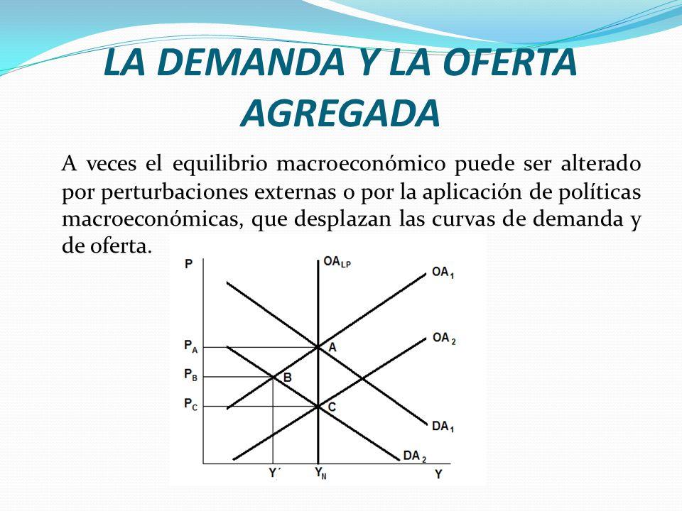 LA DEMANDA Y LA OFERTA AGREGADA A veces el equilibrio macroeconómico puede ser alterado por perturbaciones externas o por la aplicación de políticas m